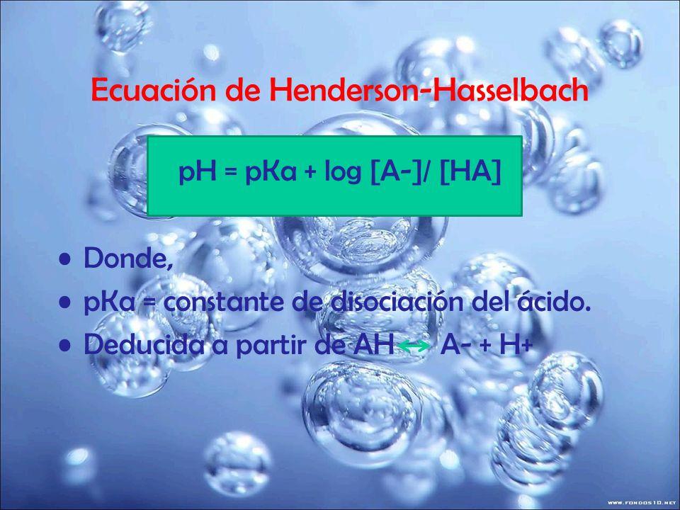 Ecuación de Henderson-Hasselbach pH = pKa + log [A-]/ [HA] Donde, pKa = constante de disociación del ácido. Deducida a partir de AH A- + H+