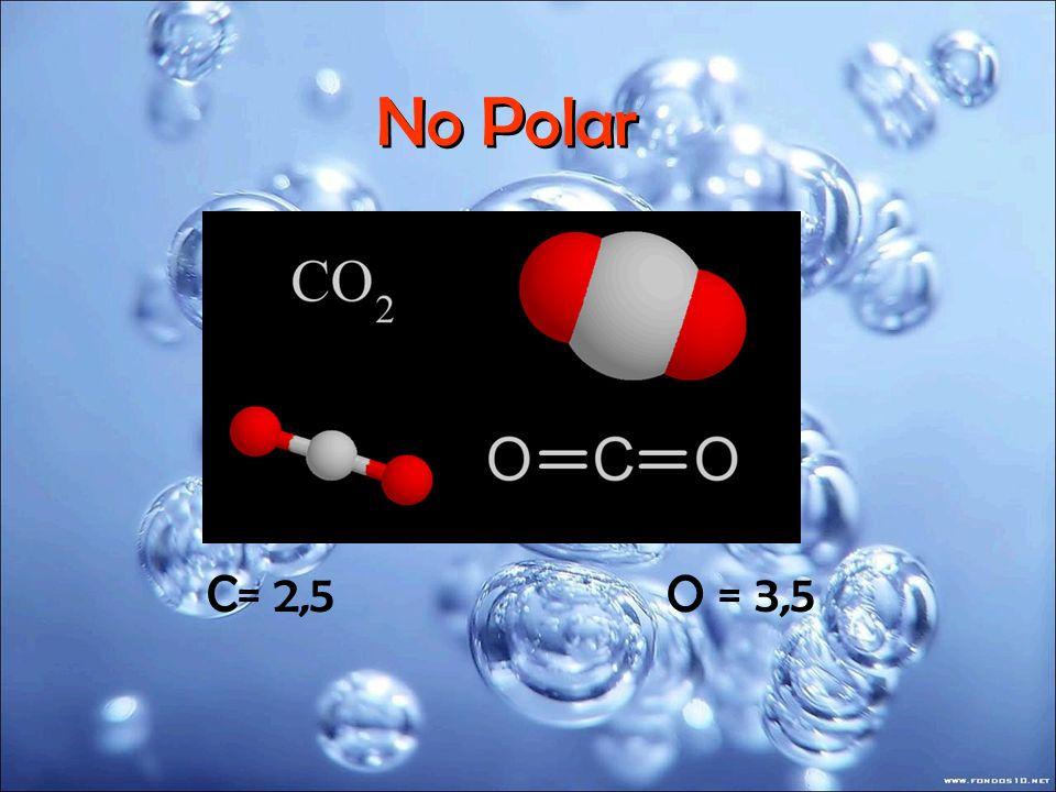 H= 2,1 O = 3,5 Polar