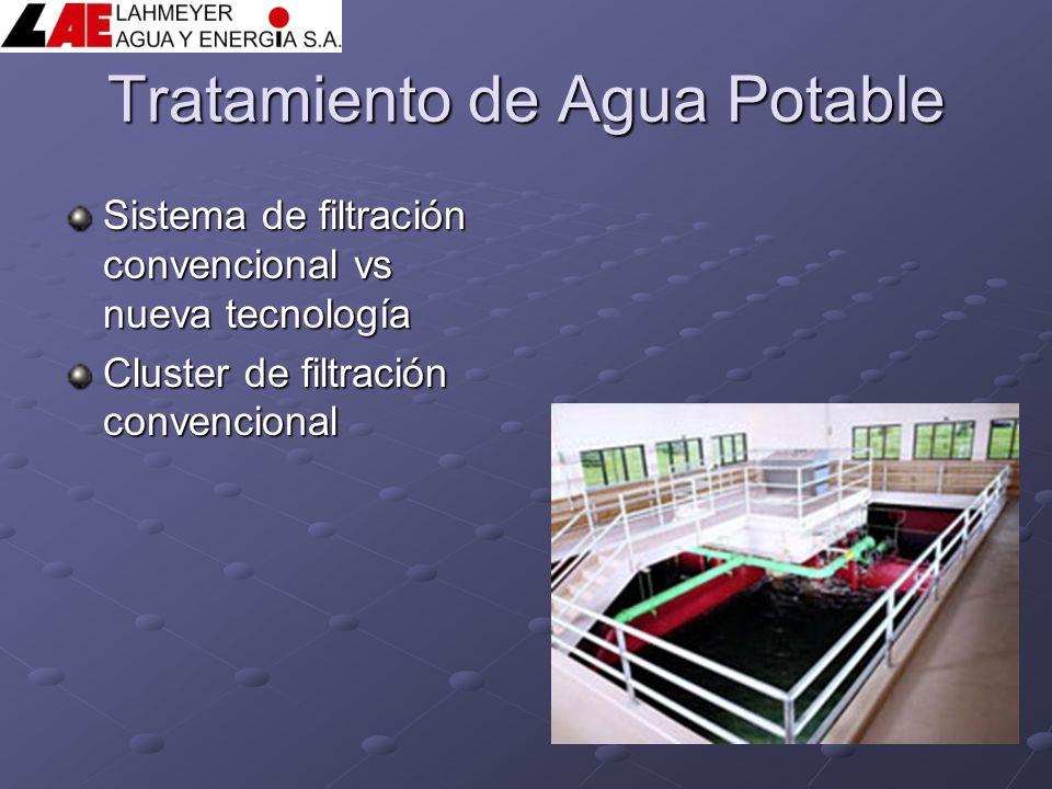 Tratamiento de Agua Potable Sistema de filtración convencional vs nueva tecnología Cluster de filtración convencional