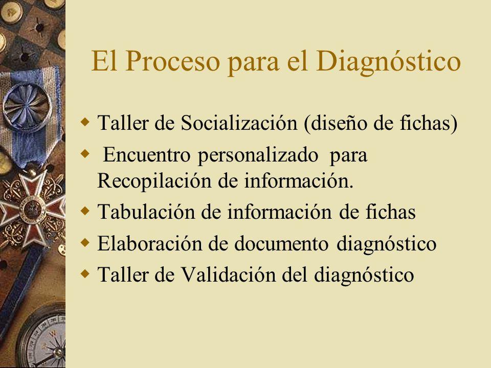 El Proceso para el Diagnóstico Taller de Socialización (diseño de fichas) Encuentro personalizado para Recopilación de información.