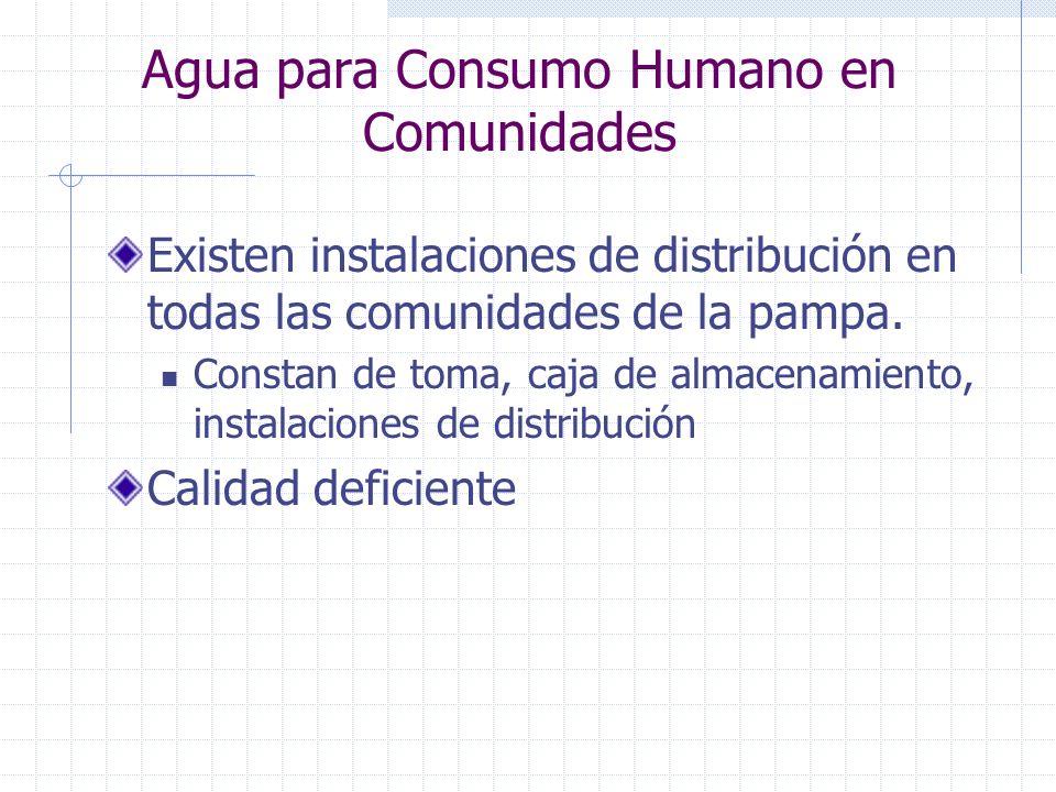 Agua para Consumo Humano en Comunidades Existen instalaciones de distribución en todas las comunidades de la pampa. Constan de toma, caja de almacenam