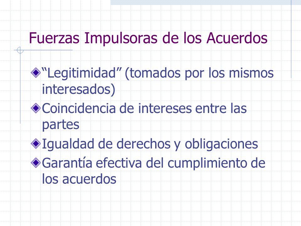 Fuerzas Impulsoras de los Acuerdos Legitimidad (tomados por los mismos interesados) Coincidencia de intereses entre las partes Igualdad de derechos y