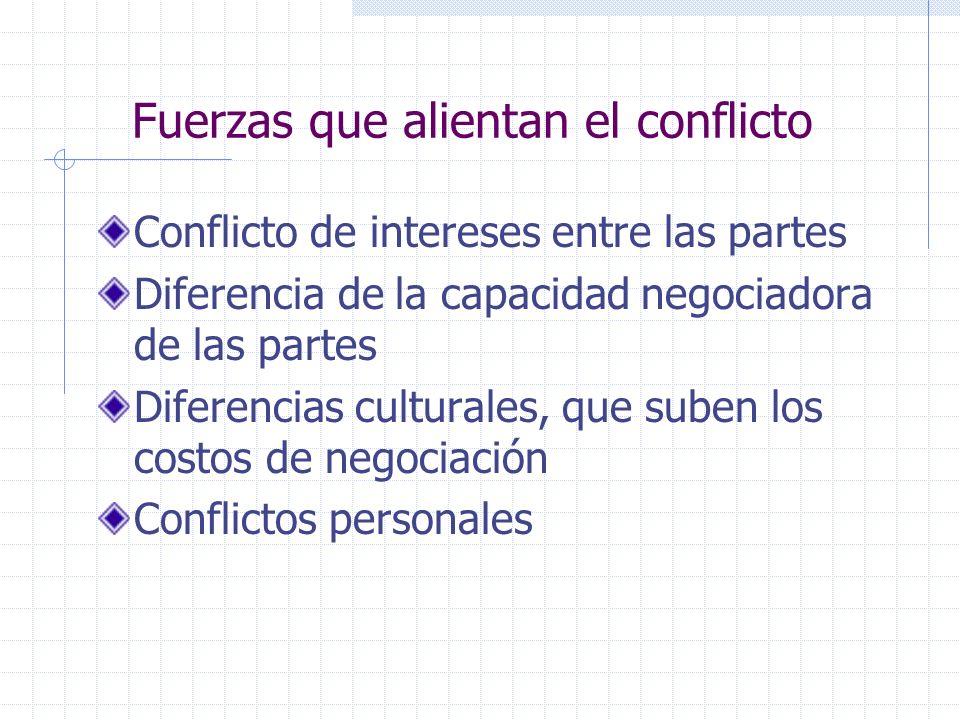 Fuerzas que alientan el conflicto Conflicto de intereses entre las partes Diferencia de la capacidad negociadora de las partes Diferencias culturales,
