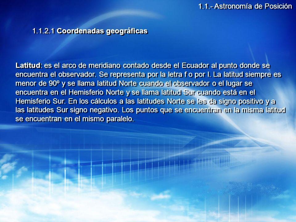Latitud: es el arco de meridiano contado desde el Ecuador al punto donde se encuentra el observador.
