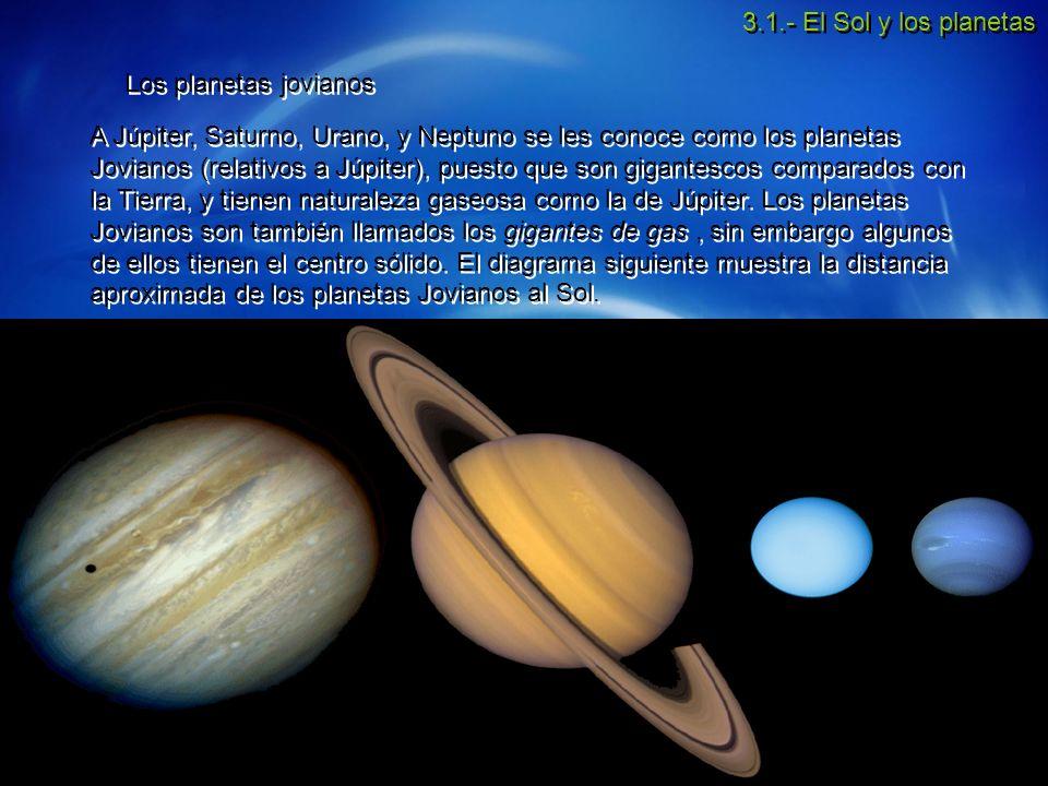 Los planetas jovianos A Júpiter, Saturno, Urano, y Neptuno se les conoce como los planetas Jovianos (relativos a Júpiter), puesto que son gigantescos comparados con la Tierra, y tienen naturaleza gaseosa como la de Júpiter.