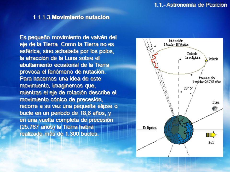 1.1.1.3 Movimiento nutación Es pequeño movimiento de vaivén del eje de la Tierra.