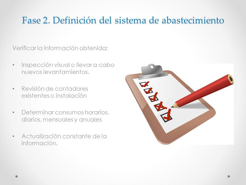 Fase 2. Definición del sistema de abastecimiento Verificar la información obtenida: Inspección visual o llevar a cabo nuevos levantamientos. Revisión