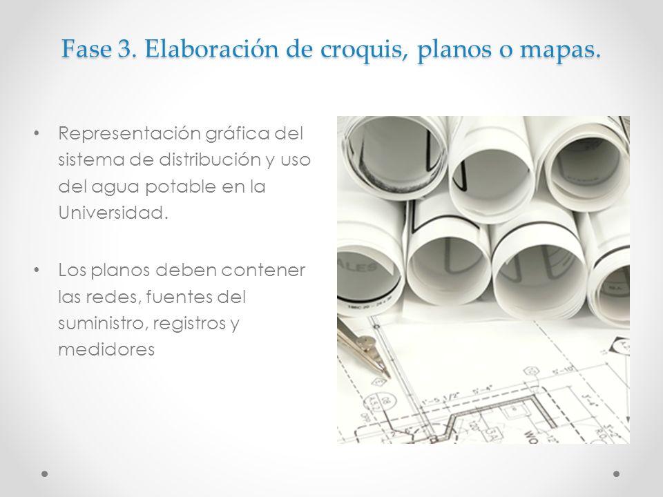 Fase 3. Elaboración de croquis, planos o mapas. Representación gráfica del sistema de distribución y uso del agua potable en la Universidad. Los plano