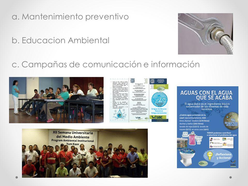 a. Mantenimiento preventivo b. Educacion Ambiental c. Campañas de comunicación e información