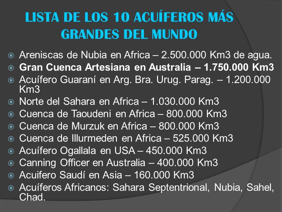 LISTA DE LOS 10 ACUÍFEROS MÁS GRANDES DEL MUNDO Areniscas de Nubia en Africa – 2.500.000 Km3 de agua. Gran Cuenca Artesiana en Australia – 1.750.000 K
