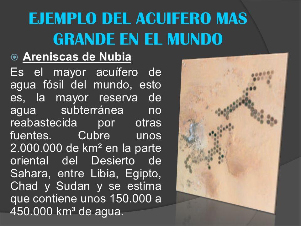 EJEMPLO DEL ACUIFERO MAS GRANDE EN EL MUNDO Areniscas de Nubia Es el mayor acuífero de agua fósil del mundo, esto es, la mayor reserva de agua subterr