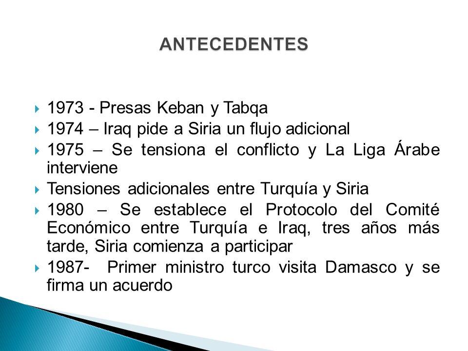 1973 - Presas Keban y Tabqa 1974 – Iraq pide a Siria un flujo adicional 1975 – Se tensiona el conflicto y La Liga Árabe interviene Tensiones adicional
