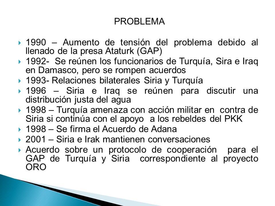 PROBLEMA 1990 – Aumento de tensión del problema debido al llenado de la presa Ataturk (GAP) 1992- Se reúnen los funcionarios de Turquía, Sira e Iraq e