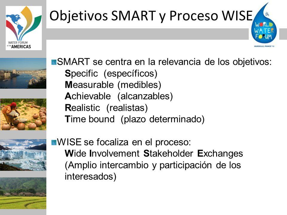 Objetivos SMART y Proceso WISE SMART se centra en la relevancia de los objetivos: Specific (específicos) Measurable (medibles) Achievable (alcanzables