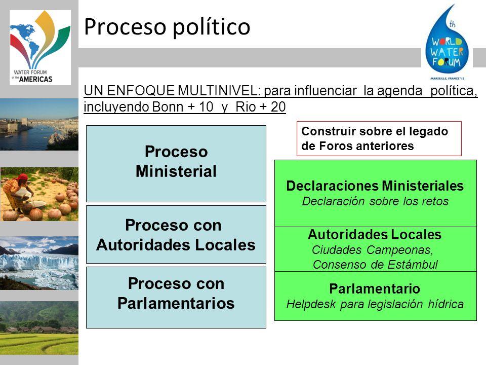 Proceso político Proceso Ministerial Proceso con Autoridades Locales UN ENFOQUE MULTINIVEL: para influenciar la agenda política, incluyendo Bonn + 10
