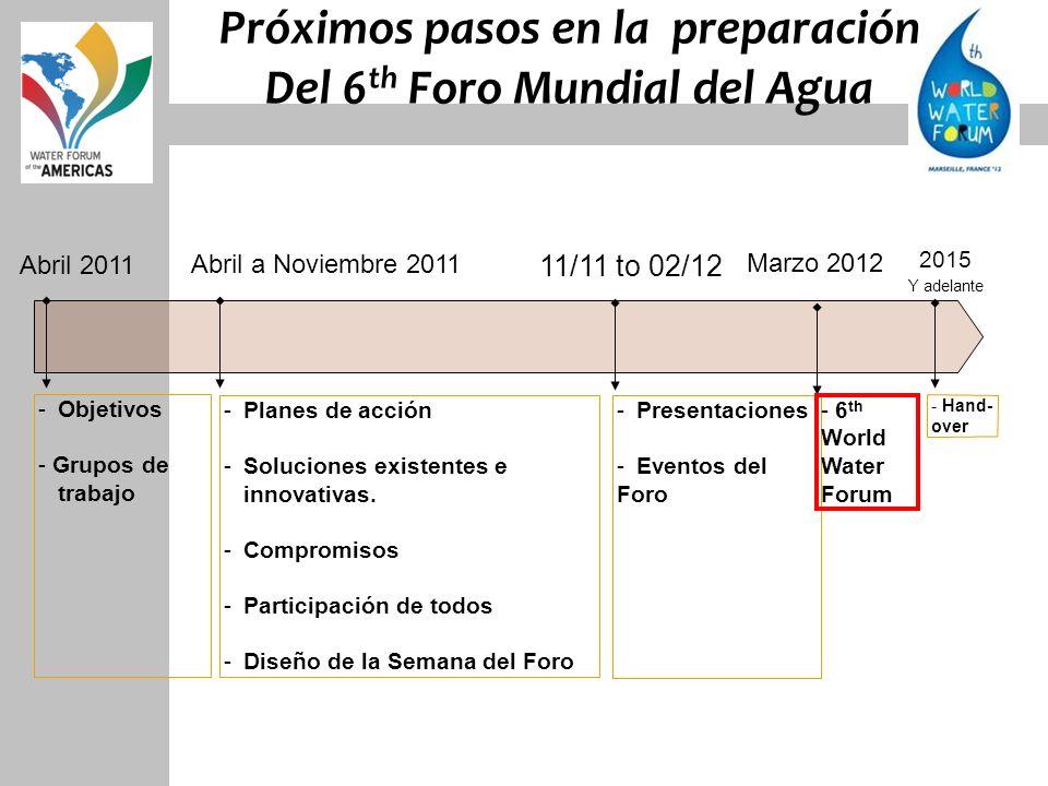Próximos pasos en la preparación Del 6 th Foro Mundial del Agua 2015 Y adelante Marzo 2012 Abril 2011 -Objetivos - Grupos de trabajo 11/11 to 02/12 -P