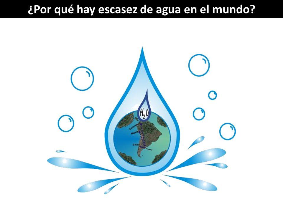 ¿Por qué hay escasez de agua en el mundo? 2