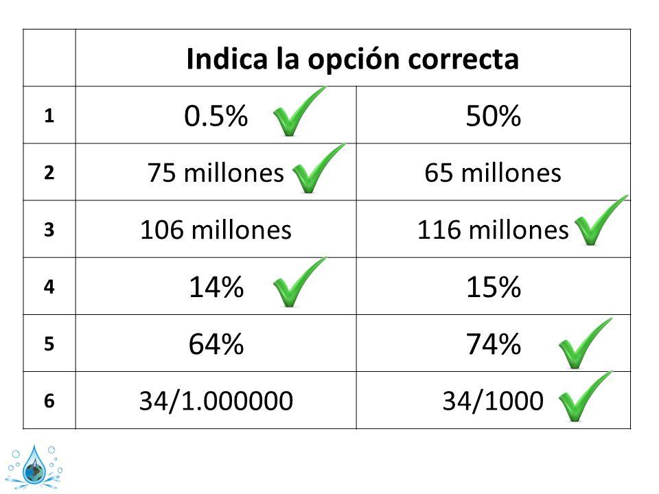 Indica la opción correcta 1 0.5%50% 2 75 millones65 millones 3 106 millones116 millones 4 14%15% 5 64%74% 6 34/1.00000034/1000