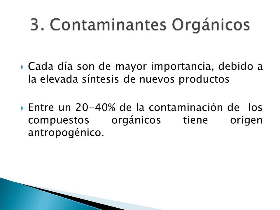 Cada día son de mayor importancia, debido a la elevada síntesis de nuevos productos Entre un 20-40% de la contaminación de los compuestos orgánicos ti