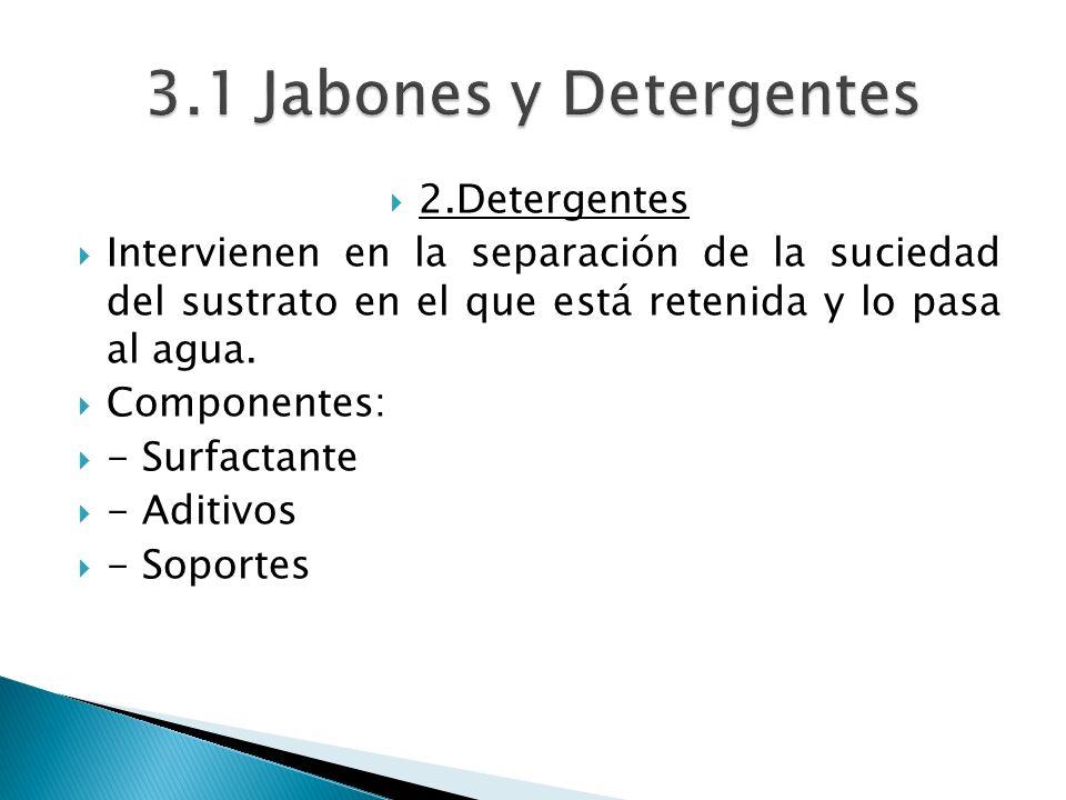 2.Detergentes Intervienen en la separación de la suciedad del sustrato en el que está retenida y lo pasa al agua. Componentes: - Surfactante - Aditivo