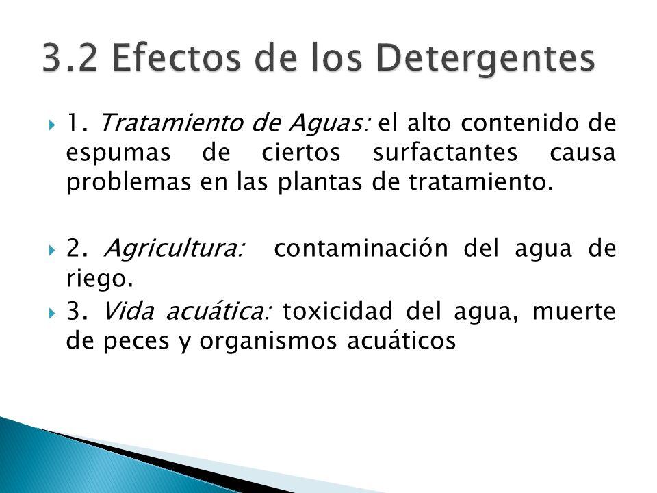 1. Tratamiento de Aguas: el alto contenido de espumas de ciertos surfactantes causa problemas en las plantas de tratamiento. 2. Agricultura: contamina