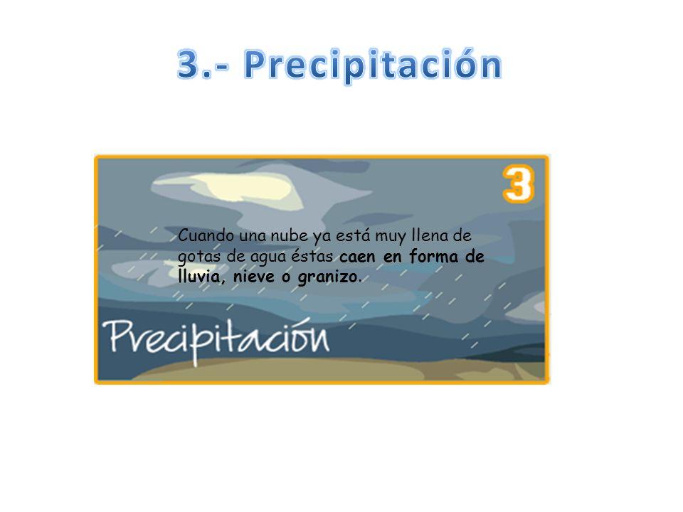 Cuando una nube ya está muy llena de gotas de agua éstas caen en forma de lluvia, nieve o granizo.