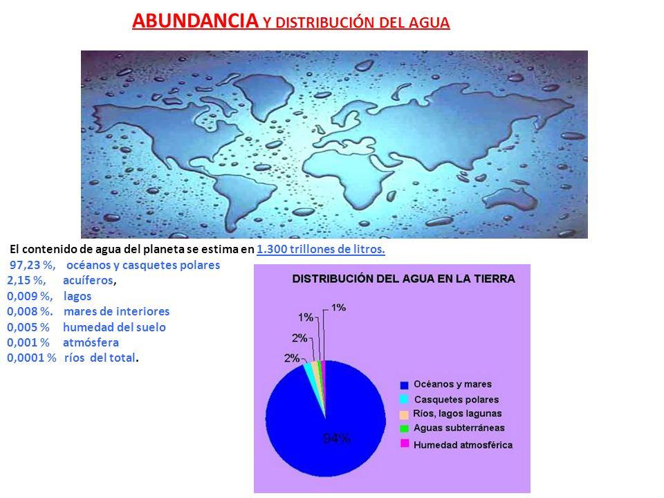 ABUNDANCIA Y DISTRIBUCIÓN DEL AGUA El contenido de agua del planeta se estima en 1.300 trillones de litros.