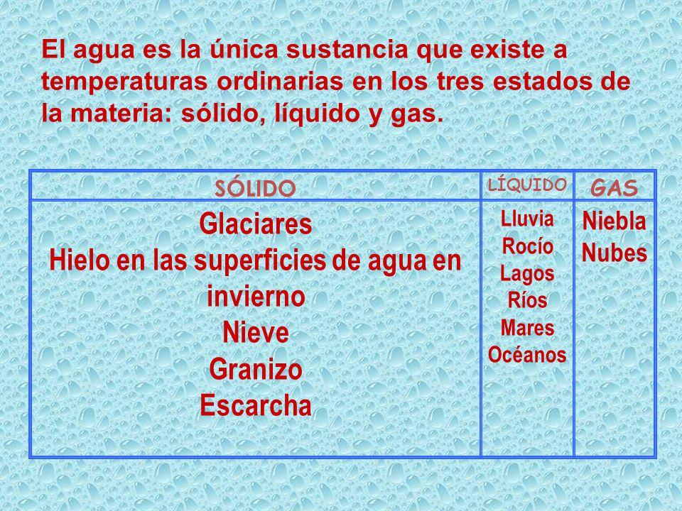 EL AGUA Agua, sustancia líquida formada por la combinación de dos volúmenes de hidrógeno y un volumen de oxígeno, que constituye el componente más abu