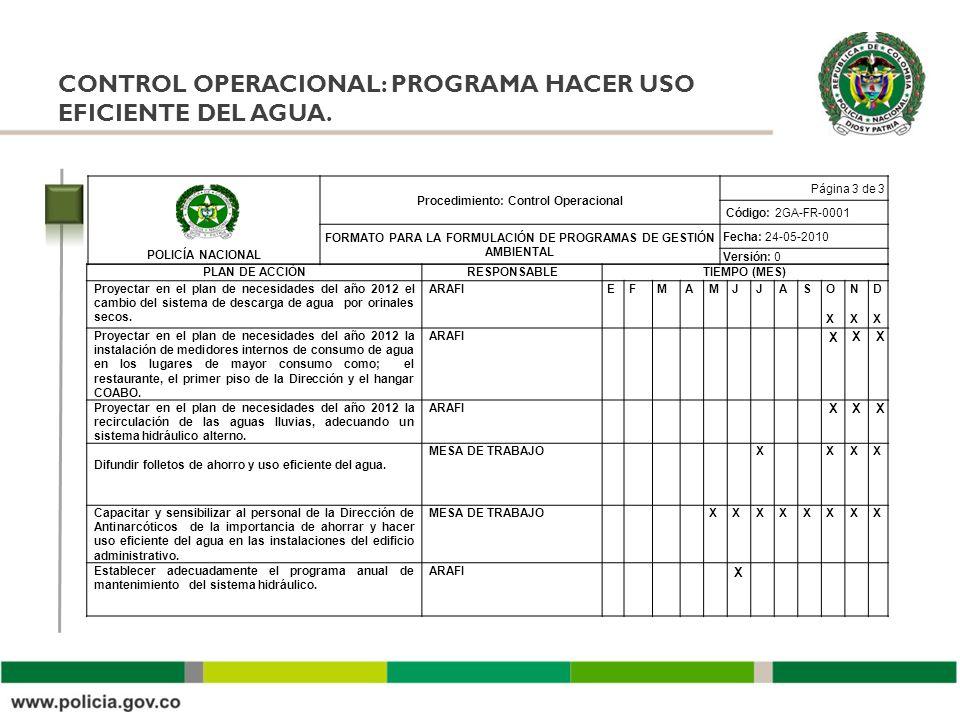 CONTROL OPERACIONAL: PROGRAMA HACER USO EFICIENTE DEL AGUA. POLICÍA NACIONAL Procedimiento: Control Operacional Página 3 de 3 Código: 2GA-FR-0001 FORM