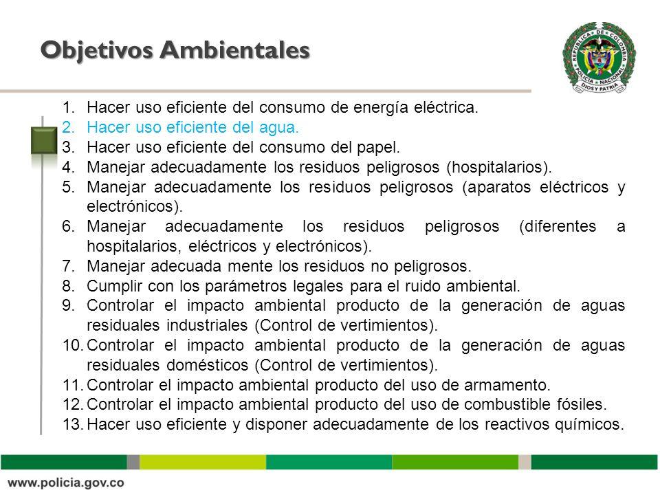 Objetivos Ambientales 1.Hacer uso eficiente del consumo de energía eléctrica. 2.Hacer uso eficiente del agua. 3.Hacer uso eficiente del consumo del pa
