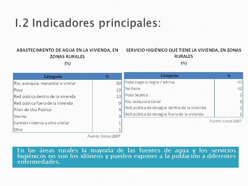 Para el PBA la principal dificultad fue ordenar todas las partidas del portal de Transparencia Económica en las categorías utilizadas en este documento.