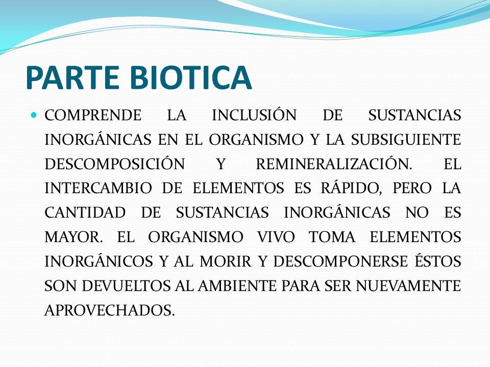 PARTE BIOTICA COMPRENDE LA INCLUSIÓN DE SUSTANCIAS INORGÁNICAS EN EL ORGANISMO Y LA SUBSIGUIENTE DESCOMPOSICIÓN Y REMINERALIZACIÓN.