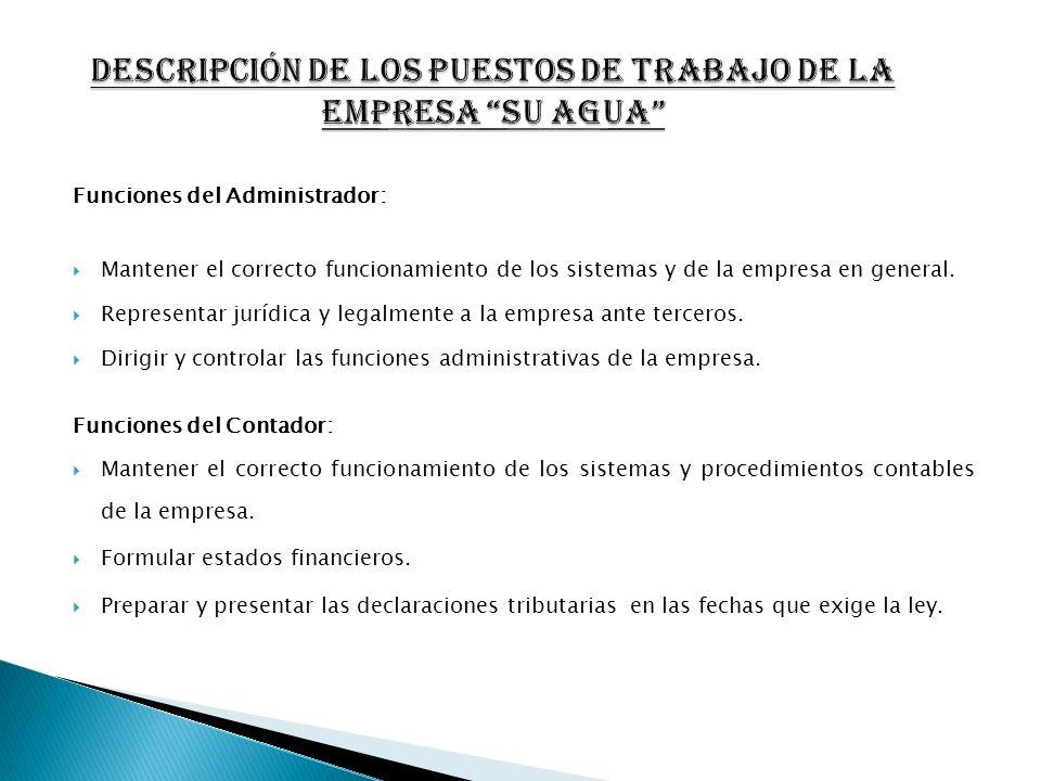 Funciones del Administrador: Mantener el correcto funcionamiento de los sistemas y de la empresa en general. Representar jurídica y legalmente a la em