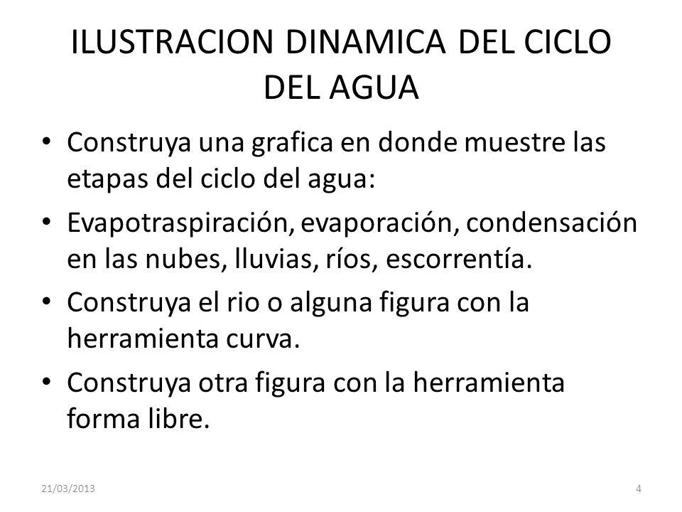 ILUSTRACION DINAMICA DEL CICLO DEL AGUA Construya una grafica en donde muestre las etapas del ciclo del agua: Evapotraspiración, evaporación, condensa