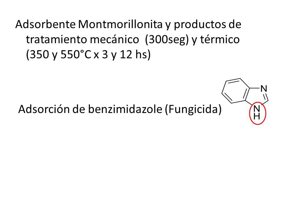 Adsorbente Montmorillonita y productos de tratamiento mecánico (300seg) y térmico (350 y 550°C x 3 y 12 hs) Adsorción de benzimidazole (Fungicida)