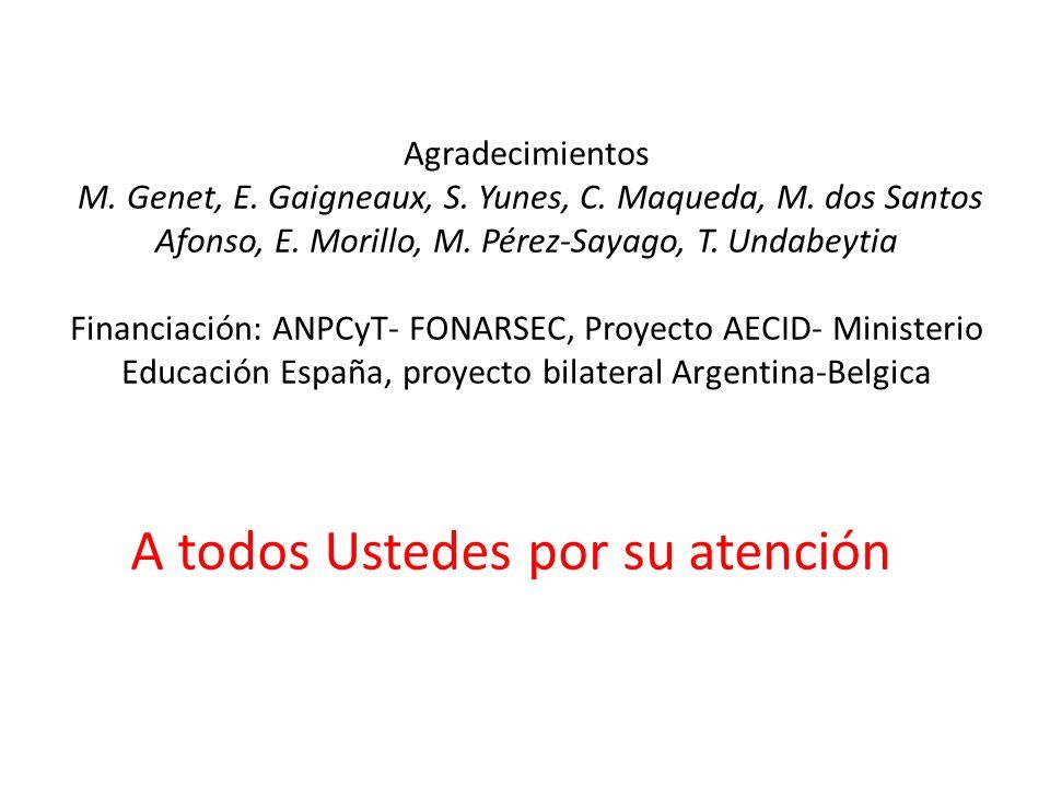 Agradecimientos M. Genet, E. Gaigneaux, S. Yunes, C. Maqueda, M. dos Santos Afonso, E. Morillo, M. Pérez-Sayago, T. Undabeytia Financiación: ANPCyT- F