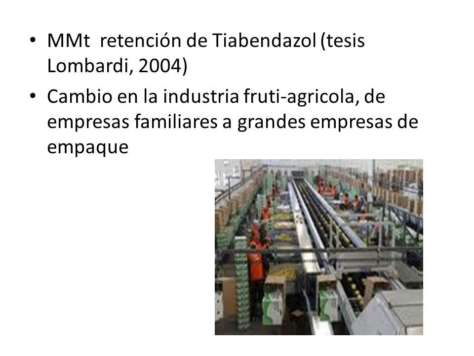 MMt retención de Tiabendazol (tesis Lombardi, 2004) Cambio en la industria fruti-agricola, de empresas familiares a grandes empresas de empaque