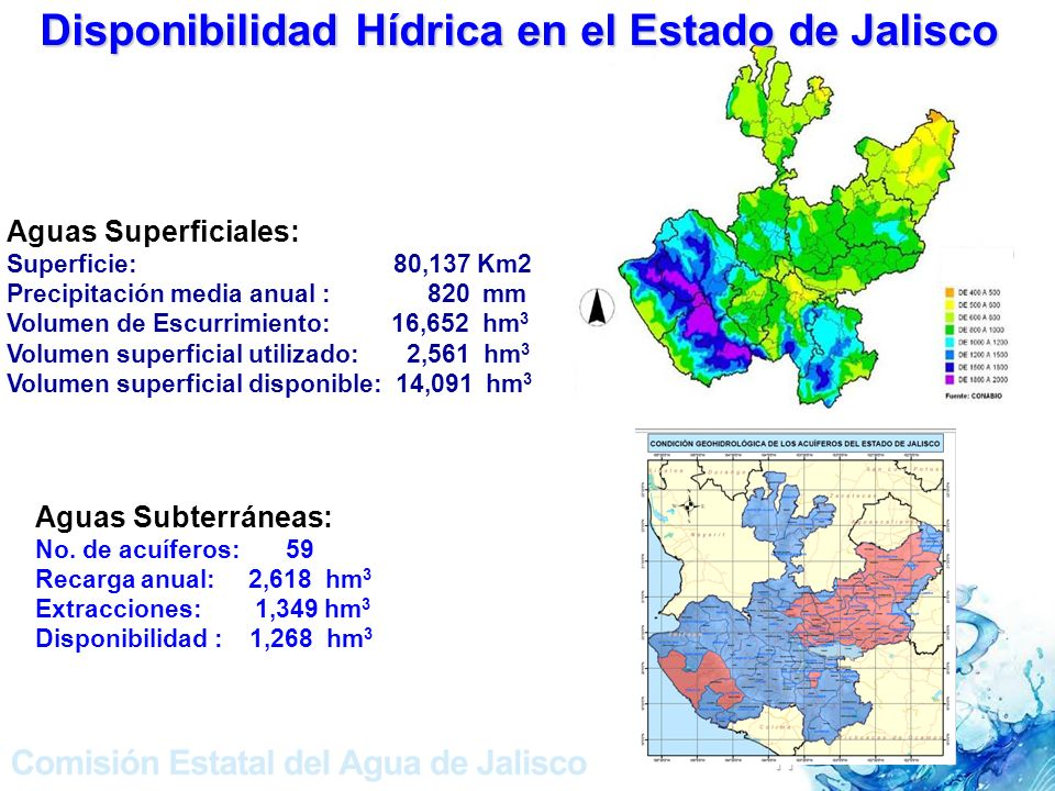 Aguas Superficiales: Superficie: 80,137 Km2 Precipitación media anual : 820 mm Volumen de Escurrimiento: 16,652 hm 3 Volumen superficial utilizado: 2,