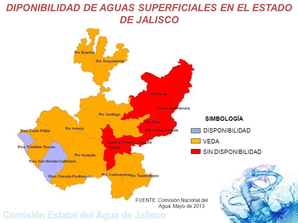 DISPONIBILIDAD VEDA SIMBOLOGÍA SIN DISPONIBILIDAD DIPONIBILIDAD DE AGUAS SUPERFICIALES EN EL ESTADO DE JALISCO FUENTE: Comisión Nacional del Agua.