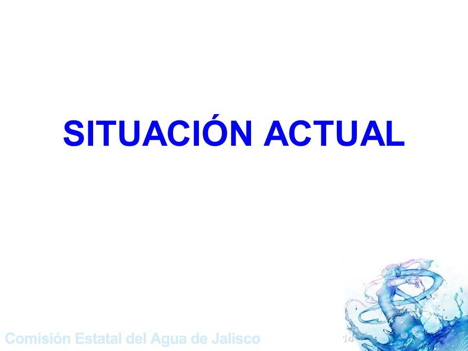 SITUACIÓN ACTUAL 14