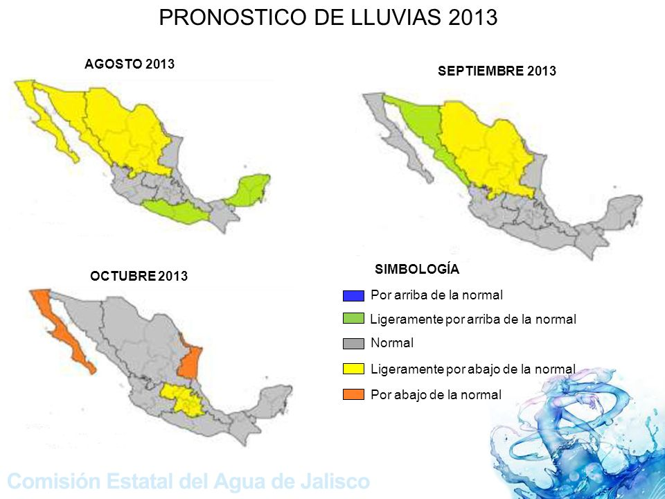 AGOSTO 2013 SEPTIEMBRE 2013 OCTUBRE 2013 PRONOSTICO DE LLUVIAS 2013 Por arriba de la normal Ligeramente por arriba de la normal Normal Ligeramente por abajo de la normal Por abajo de la normal SIMBOLOGÍA