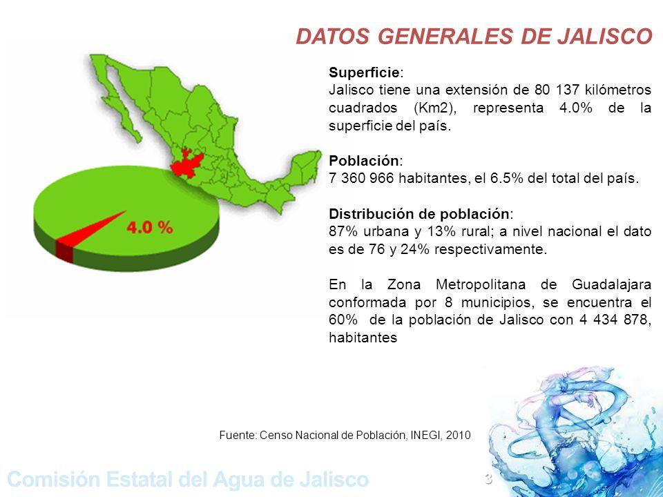 Superficie: Jalisco tiene una extensión de 80 137 kilómetros cuadrados (Km2), representa 4.0% de la superficie del país.