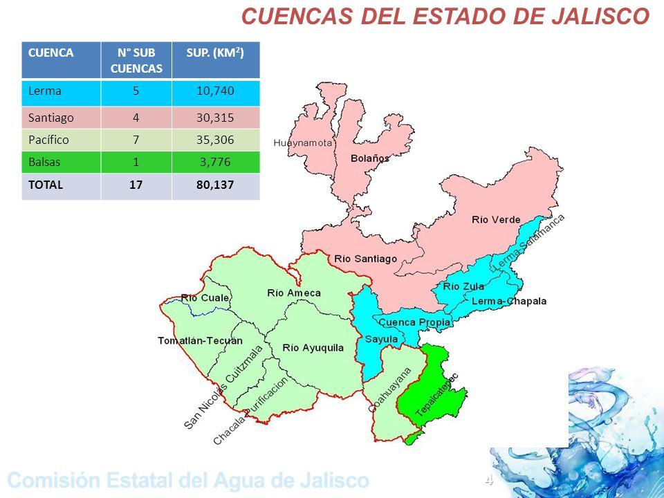 CUENCAS DEL ESTADO DE JALISCO CUENCAN° SUB CUENCAS SUP.