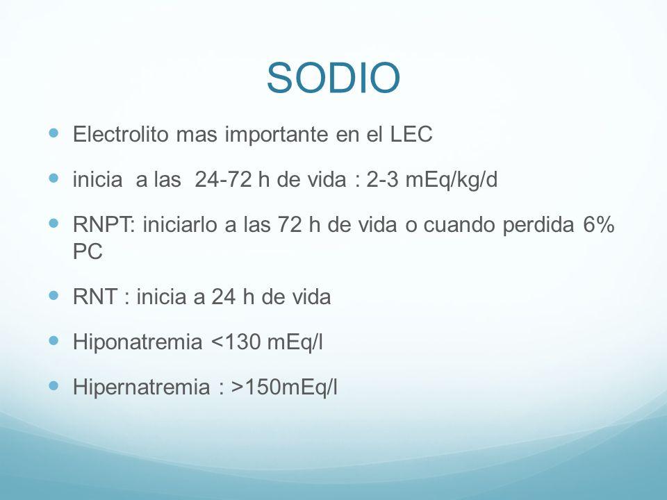 SODIO Electrolito mas importante en el LEC inicia a las 24-72 h de vida : 2-3 mEq/kg/d RNPT: iniciarlo a las 72 h de vida o cuando perdida 6% PC RNT : inicia a 24 h de vida Hiponatremia <130 mEq/l Hipernatremia : >150mEq/l