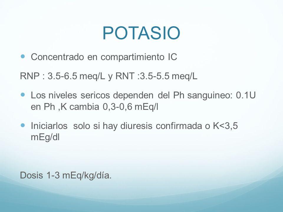 POTASIO Concentrado en compartimiento IC RNP : 3.5-6.5 meq/L y RNT :3.5-5.5 meq/L Los niveles sericos dependen del Ph sanguineo: 0.1U en Ph,K cambia 0,3-0,6 mEq/l Iniciarlos solo si hay diuresis confirmada o K<3,5 mEg/dl Dosis 1-3 mEq/kg/día.