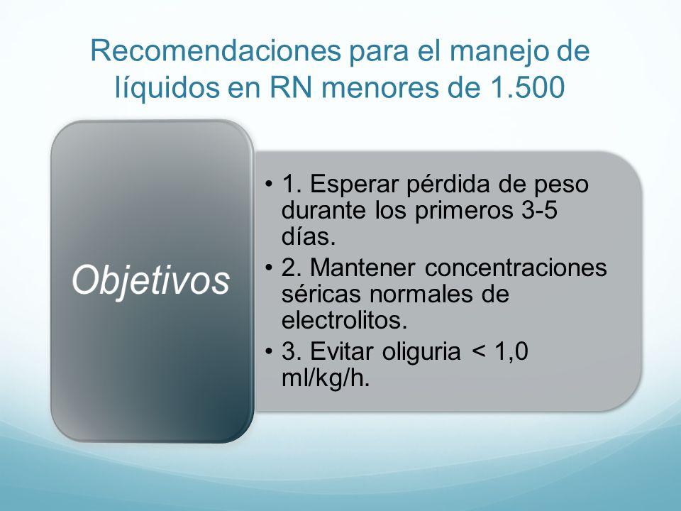 Recomendaciones para el manejo de líquidos en RN menores de 1.500 1. Esperar pérdida de peso durante los primeros 3-5 días. 2. Mantener concentracione