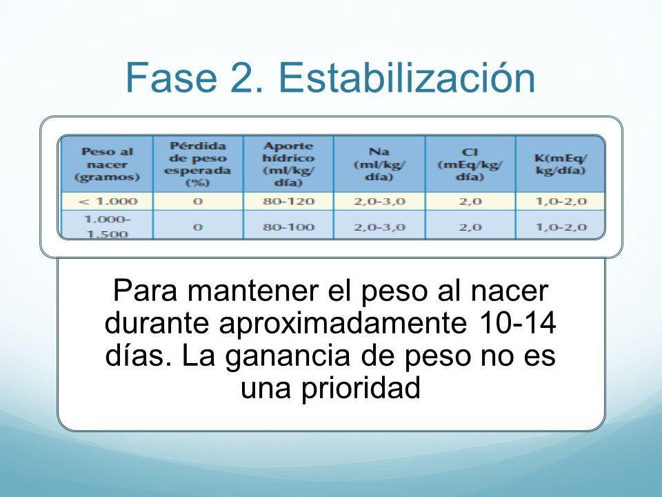 Fase 2. Estabilización Para mantener el peso al nacer durante aproximadamente 10-14 días. La ganancia de peso no es una prioridad