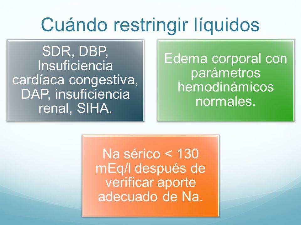 Cuándo restringir líquidos SDR, DBP, Insuficiencia cardíaca congestiva, DAP, insuficiencia renal, SIHA. Edema corporal con parámetros hemodinámicos no