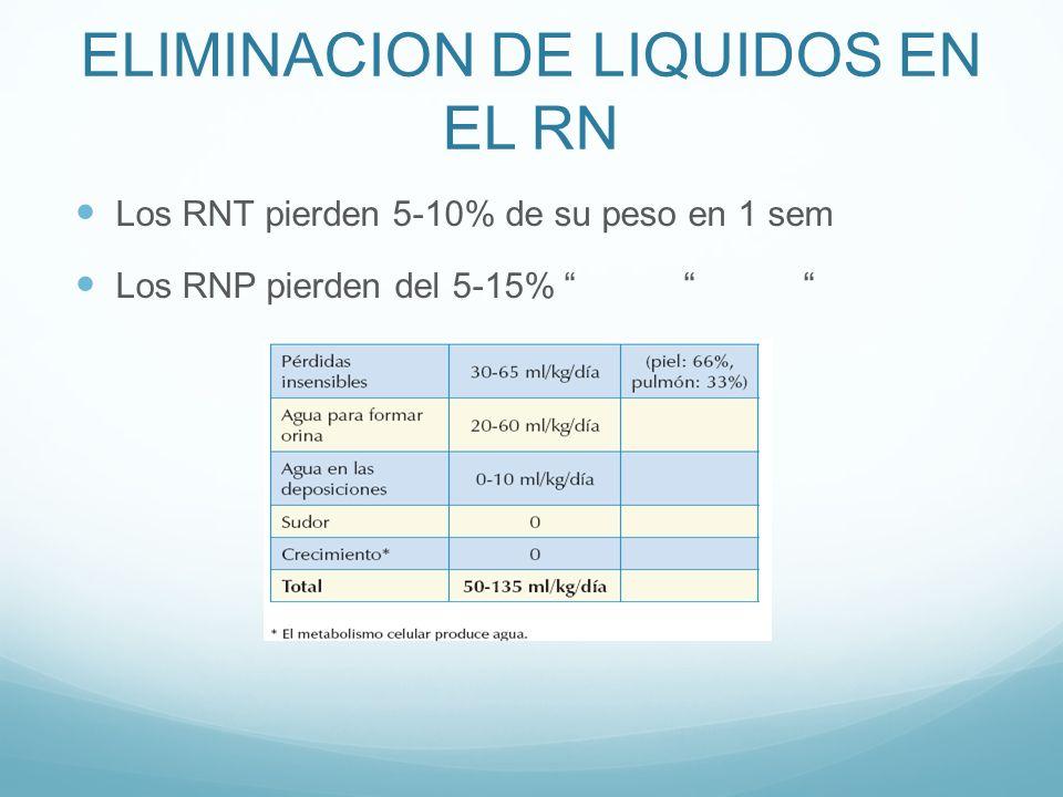 ELIMINACION DE LIQUIDOS EN EL RN Los RNT pierden 5-10% de su peso en 1 sem Los RNP pierden del 5-15%