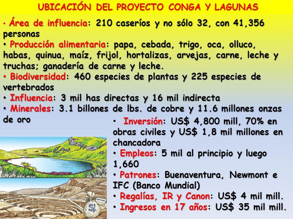 UBICACIÓN DEL PROYECTO CONGA Y LAGUNAS Área de influencia: 210 caseríos y no sólo 32, con 41,356 personas Producción alimentaria: papa, cebada, trigo,